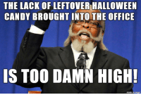 I was counting on you people to misjudge the numbers: THE LACK OF LEFTOVER HALLOWEEN  CANDY BROUGHT INTO THE OFFICE  IS TOO DAMN HIGH!  made on imgur I was counting on you people to misjudge the numbers