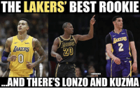 Los Angeles Lakers, Nba, and Best: THE LAKERS' BEST ROOKIE  wish  AKERS  20  ..AND THERE'S LONZO AND KUZMA The Lakers Rookie Of The Year.   It's obvious.