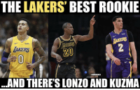 """Los Angeles Lakers, Best, and Obvious: THE LAKERS' BEST ROOKIE  wish  wish  AKERS  20  2  @NBAMEMES  """"AND THERES LONZO AND KUZMA The Lakers Rookie Of The Year.  It's obvious. https://t.co/OFocDXJCH5"""