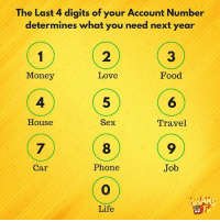 Food, Life, and Love: The Last 4 digits of your Account Number  determines what you need next year  2  3  Money  Love  Food  6  Travel  9  Job  4  5  House  Sex  7  8  Car  Phone  0  Life Leggo guys Comment ⬇️⬇️⬇️ krakstv