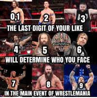 Who are you facing in the main event of Wrestlemania? 👇👇👇👇👇👇👇👇👇👇👇 kevinowens chrisjericho romanreigns braunstrowman sethrollins ajstyles deanambrose randyorton braywyatt jindermahal thehardyboyz charlotte shinsukenakamura samizayn johncena sashabanks brocklesnar goldberg bayley alexabliss themiz finnbalor kurtangle payback wwememes wwememe wwefunny wrestlingmemes wweraw wwesmackdown: THE LAST DIGIT OF YOUR LIKE  WILL DETERMINE WHO YOU FACE  IN THE MAIN EVENT OF WRESTLEMANIA Who are you facing in the main event of Wrestlemania? 👇👇👇👇👇👇👇👇👇👇👇 kevinowens chrisjericho romanreigns braunstrowman sethrollins ajstyles deanambrose randyorton braywyatt jindermahal thehardyboyz charlotte shinsukenakamura samizayn johncena sashabanks brocklesnar goldberg bayley alexabliss themiz finnbalor kurtangle payback wwememes wwememe wwefunny wrestlingmemes wweraw wwesmackdown
