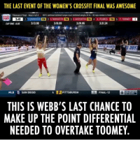 The CrossFit Games​ brought us one of the most exciting finishes you can imagine.: THE LAST EVENT OF THE WOMEN'S CROSSFIT FINAL WAS AWESOME  Fibonacci Final-Heat 4 of 4  89-t overhead kettlebell lunges (each kettlebell weighs 35 1b.)-60 eps needed to finish  CrossFit  GAMES3:4  CAP TIME-6:00  3:13.98  :18.09  :28.86  :31.34  E 201  MLB  SAN DIEGO  -PITTSBURGH  5 FINAL-12  THIS IS WEBB'S LAST CHANCE TO  MAKE UP THE POINT DIFFERENTIAL  NEEDED TO OVERTAKE TOOMEY The CrossFit Games​ brought us one of the most exciting finishes you can imagine.