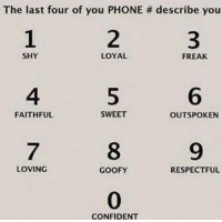 Dank, Goofy, and Shy: The last four of you PHONE describe you  SHY  LOYAL  FREAK  FAITHFUL  SWEET  OUTSPOKEN  LOVING  RESPECTFUL  GOOFY  CONFIDENT I'm a loyal outspoken nigga something isn't right with my shit😭😂