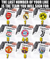 Being Alone, Arsenal, and Club: THE LAST NUMBER OF YOUR LIKE  IS THE TEAM YOU WILL SIGN FOR  @Footy.Base  CONTRACT  CONTRACT  BVB  2  CONTRACT  09  Arsenal  CONTRACT  JUUENTUS  CONTRACT  CONTRACT  BAY  YOULL NEVER WALK ALONE  LIVERPOOL  FOOTBALL CLUB  4-5  EST, 1899  CONTRACT  WEST BROMWICH  CONTRACT  CONTRACT  CHES  FCB What team will you sign for? 📝 FootyBase