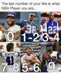 Bad, Memes, and Nba: The last number of your like is what  NBA Player you are..  thingsCowboys  44  NOWITZKI Who did you get? 🤔 DallasCowboys CowboysNation ✭ My bad with the numbers mixup, I was in a rush making this 😂 ✭