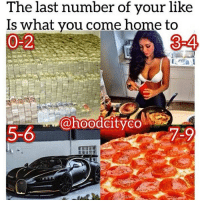 Instagram, Memes, and Omg: The last number of your like  Is what you come home to  0-2  3-4  @hoodcityco  5-6  7-9 OMG @sprayingtexts is the 1 Savage Texts Page on Instagram!😂😂 Follow them to see the unblurred posts! 🤤🤣 - 👉@sprayingtexts👈 👉@sprayingtexts👈 👉@sprayingtexts👈 👉@sprayingtexts👈 - They're only accepting the next 60 follow requests so HURRY! The first 15 followers will be rewarded with a follow back and a shout out! 🤤🔥
