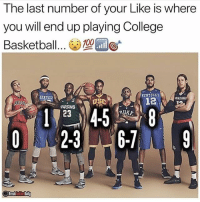 Basketball, College, and College Basketball: The last number of your Like is where  you will end up playing College  Basketball..  型団0'  KENTUCKY  USC  PARIANS  23  UKE  Breek eile03 Follow @clearesthighlights for dope NBA videos 🔥 @clearesthighlights @clearesthighlights