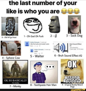 "The last number of your like is who vou are ""aªa - iFunny :): the last number of your  like is who you are  3- Sock Dog  2-  1 Oh God Oh Fuck  0-Old Ni ga Head  Walter Clements 2weeks ao  ike fre trucks and moster trucks  Bruh Sound Effect  #2  Repy  Jame Deedt  2 years ago 577K vw  Waiter Clements 2wecks ag  waiter  Aepiy  5 - Walter  6 Bruh Sound Effect #2  4-Sphere Cow  OK  RBUDDY  OK SO BASICALLY  I'm monky  7 Monky  9 Original Buddy Retard  Doge  8 Toothpaste Hair Man  ifunny.co The last number of your like is who vou are ""aªa - iFunny :)"