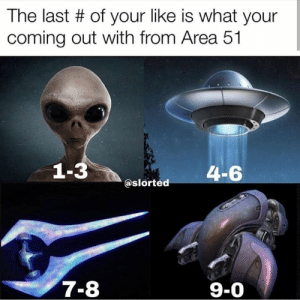 Memes, 🤖, and Area 51: The last #of your like is what your  coming out with from Area 51  1-3  4-6  @slorted  7-8  9-0