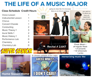 chrispalmermusic:  Life of a Music Major: THE LIFE OF A MUSIC MAJOR  O musicnotes  going to class like this because  Class Schedule Credit Hours  there is no time to change  yes, patricia,  i'm afraid you  Voice Lesson  have yet  ANOTHER  Instrumental Lesson  sinus infection  Chorus  Concert Chorale  Conducting  2  Music Theory 1  amazing i love my life  Aural Skills 1  2  in class like  Music History 1  Performance Lab  Chemistry  4  Finals Week =  Chemistry Lab  * Recital # 2,647  all regular finals  + 4 concerts  + 12 rehearsals  + juries  @ classes outside of the major  memorizing music like  GUESS WHAT?  I DON'T CARE!  Home Sweet Home  Oforget things almost instantly. chrispalmermusic:  Life of a Music Major