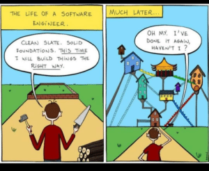 Life, Time, and Software: THE LİFE OF A SOFTWARE | |MUCH LATER.  ENGİNEER .  OH MY. I' VE  DONE İT AGAİN  HAVEN'T ?  CLEAN SLATE. SOLiD  FOUNDATİONS, THİS TİME  I wiLL BUİLD THİNGS THE  RIGHT WAY. We always do this