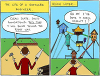 Life, Time, and Software: THE LiFE OF A SOFTWARE  SOFTWARE MUCH LATE  ENGiNEER  OH MY I'VE  CLEAN SLATE. SoLiD  FOUNDATİONS, THİS TiME  T wiLL &ui LD THINGS THE  DONE İT AGAIN,  HAVEN'T I?  RiGHT WAY EveryTime