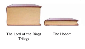 The Lord of the Rings, Book, and Hobbit: The Lord of the Rings  Trilogy  The Hobbit Thicc book thin book