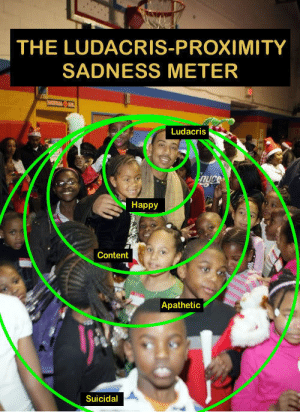 Ludacris, Happy, and Content: THE LUDACRIS-PROXIMITY  SADNESS METER  Ludacris  Happy  Content  Apathetic  Suicidal