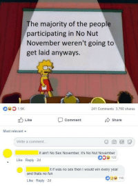 Sex, MeIRL, and Fun: The majority of the people  participating in No Nut  November weren't going to  get laid anyways.  1.5K  241 Comments 3,760 shares  Comment  Share  Like  Most relevant  Write a comment.  It ain't No Sex November, it's No Nut November  0S 122  Like Reply 2d  it if was no sex then I would win every year  and thats no fun  118  Like Reply 2d meirl