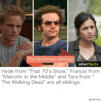 """Whaaaa??? https://www.instagram.com/uberfacts/: The Masterson Siblings  uber  facts  Hyde from """"That 7O's Show,"""" Francis from  """"Malcolm in the Middle"""" and Tara from  The Walking Dead"""" are all siblings.  @UberFacts Whaaaa??? https://www.instagram.com/uberfacts/"""