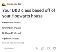 Money Dog: the-money-dog  Your D&D class based off of  your Hogwarts house  Ravenclaw: Wizard  Gryffindor: Wizard  Hufflepuff: Wizard  Slytherin: Wizard  Source: the-money-dog  13,065 notes