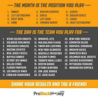 Comment the month and day you were born.. - The Samurai: THE MONTH IS THE POSITION VOU PLAU  1. OWNER  2. LEFT DEFENSEMAN  3. RIGHT WING  4. GOON  6. GOALIE  7. LEFT WING  10. BACKUP GOALIE  11. COACH  THE DAY IS THE TEAM YOU PLAU FOR  23. NEW VORK RANGERS  1. VEGAS GOLDEN KNIGHTS 12. WINNIPEG JETS  2. COLORADO AVALANCHE 13. PHILADELPHIA FLVERS 24. EDMONTON OILERS  3. VANCOUVER CANUCKS 14. TAMPA BAY LIGHTNING 25. MONTREAL CANADIENS  4. ARIZONA COVOTES  5. NEW JERSEY DEVILS 16. NASHVILLE PREDATORS 27. MINNESOTA WILD  6. BUFFALO SABRES  7. DETROIT RED WINGS 18. TORONTO MAPLE LEAFS 29. CHICAGO BLACKHAWKS  8. DALLAS STARS  9. FLORIDA PANTHERS 20.OTTAWA SENATORS 31. WASHINGTON CAPITALS  10. LOS ANGELES KINGS 21. SAN JOSE SHARKS  11. CAROLINA HURRICANES 22. ST. LOUIS BLUES  15. NEW VORK ISLANDERS  17. CALGARY FLAMES  19. BOSTON BRUINS  26. ANAHEIM DUCKS  28. COLUMBUS BLUE JACKETS  30. PITTSBURGH PENGUINS  SHARE VOUR RESULTS AND TAG A FRIEND  .com  ProStockHockey Comment the month and day you were born.. - The Samurai