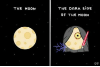 Dark Side of the Moon, Memes, and Moon: THE MOON  THE DARK SIDE  OF THE MOON