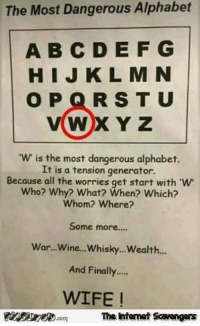 Funny, Some More, and Alphabet: The Most Dangerous Alphabet  ABCDE F G  HIJKLM N  OPQRSTU  W is the most dangerous alphabet.  It is a tension generator.  Because all the worries get start with 'W  Who? Why? What? When? Which?  Whom? Where?  Some more....  War..Win...Whisky...Wealth...  And Finally..  WIFE  PinsiwecomThe htemet Scavengers <p>Daily funny pictures  Quality lolz coming up  PMSLweb </p>