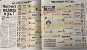 """Ken, Molly, and Period: THE MUELLER FALLOUT  THE MUELLER FALLOUT  11 Maddow's de-  Alec Baldwin/SNL  Rachel Maddow  MUELLER  Alec Baldwin  Brian Ross  madness  is No. 1  MADNESS  Alec Baldwin  Chuck Lorre  Profuces, The ig Bang Theory  THE RESULTS  immy Kimmel  John Oliver  Donny Deutsch  CABLE  Maddow  Stephen Colbert  Stephen Colbert  SOHRAB  Morning Joe  Stephen Colbert  John Brennan  Ken Dilanian  John Brennan  Rachel Maddow  oe ey el Saepbem Colbert who on  Stephen Colbert  lcanarine sont of the Neel tracks and' edbe'seto  John  Joy Behar  Don Lemon  oww Anchor  Michael Avenatti  Michael Avenatti  Stermy Daniets  Don Lemon  nd ㎸eed  fism."""" wrote a reader fran-  Chris Hayes  Benjamin Wittes  Bill K  THE WORST  Rachel Maddow  Senior Fellow  Benjamin Wittes  Bill Kristol  Molly Mckew  ow Tripped throueh de fld agretry solid  Alyssa Milano  Stephen Colbert  Alyssa Milano  Ryan Lizza  Maddow ehieled at consect the president and boen cains  Alyssa Milano  onathan Chait  Seth Abramson  how .rnald Trump is going加  er, Fremtana  sed the urhacity  i Thain esrton rs  Kathy GrffilTWITTERATI  lonathan Chait  PRINT  Ra ad ane luned u  ganened Moscen chief Mid- a former CL& dieche  Kathy Griffin  The runaway """"winner with Post readers,  Rachel Maddow got twice as many  Kathy GriftinRichard Painter  ls a ats-week period in tbe to truth alve al  Jennifer Rubin  contestant for her relentless connecting  of dots that, in the end, didn't connect  Prolessor Un  Kathy Gritfin  Ivery di LHead me show and aoeher aninformed taing  Max Boot  """"I'm a Eberal who loved her show a few  years back,"""" writes our reader Chris  Thomas, """"but the lack of shepticism and  the ยกfortunate shift from fact-based  reporting to hysteria was shocking.""""  Laurence Tribe  Professor, Hanard Law Schoci  Laurence Tribe  Adam  Robert De Niro  ion soryl Hals into ploe  Max Boot  Bat in dhe ent the pleccs op-nd eor  The  orke ⭐️Mueller Madness Bracket⭐️"""