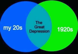 Dank, Memes, and Target: The  my 20sGreat  1920s  Depression meirl by luckyv9 MORE MEMES