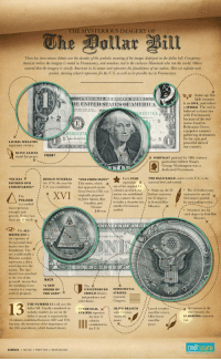 Memes, Roman Numerals, and Undertaker: THE MYSTERIOUS IMAGERY OF  There has been intense debate orer the decades of the 9mbolic  meaning of the images displayed on the dollar bill. Conspiragi  theorists believe the imagery is rooted in F  and somohou tied to the aclusive Illuminati who nun the world. Othes  tend that the imagery is strictly American in its nature and represents the foundations efour nation. Here iue explain cadu  9mbol, showing what it represents for the U.S, as well as its possible ties to Freemasonry.  Some say this  little creature  is an owl., and others  IE UNITED STATES OF AN  RICA  a SPIDER. The owl is  believed to have ties  5820376 A  with Freemason  because of the owl  statue found a  Bohemian Grove,  ar summer  8582037  gathering destination  for the rich and  LAUREL WREATHS  men of  represent victory.  OLIVE LEAVES  FRONT  stand for peace.  X PORTRAIT painted by 18th century  portraitist Gilbert Stuart.  George Washingto  was a  dedicated Freemason.  Each STAR  THE BALDEAGLE, native to the US, is the  HE HAS X  ROMAN NUMERAL  ONE FROM MANY  national bird and symbol.  76, the  FAVORED OUR  This motto, which  of the origi  US.  UNDERTAKING  colonies on which out  Some say the 32  The 33 feathers may  Great Sealin 1782, was  XVI  in was established  feathers represent  the special x  originally proposed  Also, connect the stars  33rd degree possible  by John Adams, Ben  PYRAMID  to make a sixpoint star,  Scottish Rite  for outstanding service.  n, and  is a symbol  Masonry.  9 leathers, one for  strength and  each degree in York Rite  growth. Not  there are 13 levels,  x  ATES OF AM  The ALL-  SEEING EYE  GOD WETNNT  he capstone of  hovers over the  foundation. The  ditional  Masonic symbol  represents a deity  tching  nation. The fact  hat it's not attached  BACK  the build  A NEW  country is a ongoing  HORIZONTAL  ORDER OF  UNSUPPORTED  STRIPES  ELD  THE AGES  independence and represent  THE NUMBER 13 is all ower the  13  dollar bill Usua