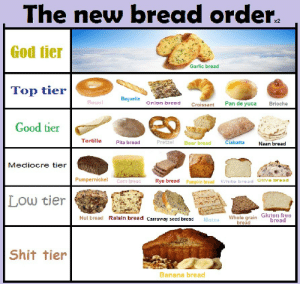lunar-leviathans:  dykelapis:  mate i've been on this website since 2010 and in five years i've never been more offended than seeing banana bread labeled 'shit tier'   Nut bread: The new bread order.  х2  God tier  Garlic bread  Top tier  Baguette  Bayel  Pan de yuca  Onlon bread  Brioche  Croissant  Good tier  Tortilla  Pretzel  Ciabatta  Pita bread  Beer bread  Naan bread  Mediocre tier  Pumpernickel  Rye bread  Pumpkin bread  Corn bread  White bread Ollve bread  Low tier  Gluten-free  bread  Ralsin bread Carraway seed bread  Whole grain  bread  Nut bread  Matza  Shit tier  Banana bread lunar-leviathans:  dykelapis:  mate i've been on this website since 2010 and in five years i've never been more offended than seeing banana bread labeled 'shit tier'   Nut bread
