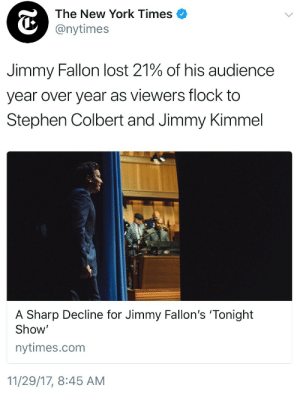 Jimmy Fallon, New York, and Stephen: The New York Times  @nytimes  Jimmy Fallon lost 21% of his audience  year over year as viewers flock to  Stephen Colbert and Jimmy Kimmel  A Sharp Decline for Jimmy Fallon's 'Tonight  Show'  nytimes.com  11/29/17, 8:45 AM yeahiwasintheshit: