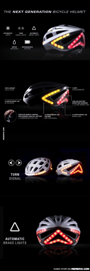 Next Generation Bicycle Helmetomg-humor.tumblr.com: THE NEXT GENERATION BICYCLE HELMET  AUTOMATIC  BRAKE LIGHTS  INTEGRATED  TURN  SIGNAL LIGHTS  LIGHTS  RECHARGEABLE  BATTERY  WATER  RESISTANT  3 AXIS  ACCELEROMETER  TOTAL WEIGHT  410 g (14.50Z)  14 SUPER BRIGHT LED  1000 mAh BATTERY  IN THE FRONT  MICRO USB CHARGING  (- 2.5 HRS NORMAL USE)  WIRELESS REMOTE CONTROL  REPLACEABLE COIN CELL BATTERY  (- 6 MONTHS BATTERY LIFE)  15 SUPER BRIGHT LED  16 SUPER BRIGHT LED  PER SIDE  BRAKE LIGHT  FOR TURN SIGNAL  TURN  SIGNAL  AUTOMATIC  BRAKE LIGHTS  FUNNY STUFF ON MEMEPIX.COM  MEMEPIX.COM Next Generation Bicycle Helmetomg-humor.tumblr.com