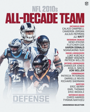 The NFL's 2010s All-Decade Team Defense! https://t.co/kRyIiiuTEH: The NFL's 2010s All-Decade Team Defense! https://t.co/kRyIiiuTEH