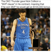 """Anaconda, Memes, and Nba: The OKC Thunder gave Nick Collison a  """"MVP clause"""" in his contract; meaning that  if he won MVP he would get an $100,000 bonus,  CITT  2NBAMEME Maybe he could steal Ru$$'s trophy, but that's as close as he's gonna get. Haha. @2nbamemes Tags: Thunder NBA OKC"""