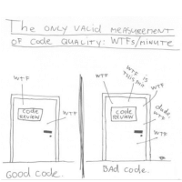 Imagine this with brainfuck code: The oMy Vacid e cen  OF Code QUALITY WTFs/nisuTe  WT  cople  Review  WTF  Review  BAd code  Good code Imagine this with brainfuck code