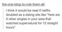 """dating sites: the-one-blog-to-rule-them-all  i think it would be neat if netflix  doubled as a dating site like """"here are  9 other singles in your area that  watched supernatural for 12 straight  hours"""
