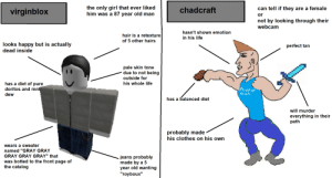 "virginblox vs chadcraft: the only girl that ever liked  him was a 87 year old man  can tell if they are a female  chadcraft  virginblox  or  not by looking through their  webcam  hasn't shown emotion  hair is a retexture  in his life  of 5 other hairs  looks happy but is actually  perfect tan  dead inside  pale skin tone  due to not being  outside for  has a diet of pure  doritos and mnt  his whole life  Aww  nah  dew  has a balanced diet  will murder  everything in their  path  probably made  his clothes on his own  wears a sweater  named ""GRAY GRAY  GRAY GRAY GRAY"" that  jeans probably  made by a 5  year old wanting  ""royboux""  was botted to the front page of  the catalog virginblox vs chadcraft"