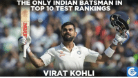 Virat Kohli retains his 2nd spot in Test batsman rankings.: THE ONLY INDIAN BATSMAN IN  TOP 10 TEST RANKINGS  Sta  VIRAT KOHLI Virat Kohli retains his 2nd spot in Test batsman rankings.