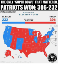 "Abc, All Lives Matter, and America: THE ONLY ""SUPER BOWL"" THAT MATTERED  PATRIOTS WON: 306-232  BUSINESS INSIDER  ELECTION 2016  CLINTON  TRUMP  232  270 ELECTORAL  VOTES TO WIN  306  NH  ME CD 2  WA  3  ME  OR  MA  MN  10  Wi  29  CT  NE  20  OH  IN 18  NJ  14  DE  MD  co  20 11  5 VA  13  CA  10  10  DC  15  OK  AZ  NM  3  MS ALGA  16  LA  AK  29  HI  SOURCES: Associated Press, Fox News, CNN, NBC News, CBS News, ABC News And we don't stop winning 🇺🇸🇺🇸🇺🇸 ---- My Personal - @JesseRyan.US KAA 2nd Page - @KeepAmerica.US Shop today - www.KAAGEAR.com 🇺🇸 KeepAmericaAmerican 🇺🇸 Deplorable StupidDemocrats TrumpMemes Tactical Guns MAGA Patriotism America YeeYee AltRight Republican Merica AmericanAF HillaryForPrison Conservative BuildThatWall PresidentTrump DonaldTrump Constitution BlueLivesMatter AllLivesMatter Patriot DrainTheSwamp POYB LiberalLogic Killary 1776United TheDonald Kek"