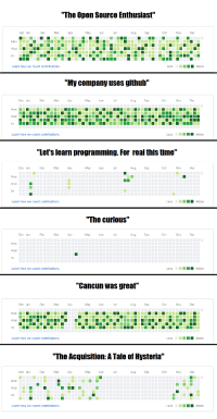"""What your Github activity might tell about you: """"The Open Source Enthusiast""""  Dec Jan  Feb  Mar Apr  May Jun  Nov  Dec  Mon  Wed  Fri  Learn how we count contributions.  """"My company uses github""""  Dec Jan  Feb  Mar Apr  May Jun  Jul  Aug  Mon  Wed  Learn how we count contributions.  """"Let's learn programming. For real this time""""  Dec Jan  Feb  Mar Apr  May Jun  Aug  Oct  Dec  Mon  Wed  Fri  Learn how we count contributions.  """"The curious""""  Dec Jan  Feb  Mar Apr  May Jun  Jul  Aug  Mon  Wed  Fri  Learn how we count contributions.  """"Cancun was great""""  Dec Jan  Mar  May Jun  Jul  Aug  Oct  Dec  Wed  Learn how we count contributions.  """"The Acquisition: A Tale of Hysteria""""  Dec Jan  Feb  Mar Apr  May Jun  Aug  Oct  Dec  Mon  Wed  Fri  Learn how we count contributions. What your Github activity might tell about you"""
