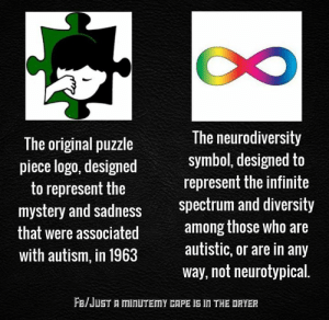 """Beautiful, Beer, and Children: The original puzzle  piece logo, designed  to represent the  mystery and sadness  The neurodiversity  symbol, designed to  represent the infinite  spectrum and diversity  that were associated  with autism, in 1963  among those who are  autistic, or are in any  way, not neurotypical.  FB/JUST A mINUTEMY CAPE IS In THE DRYER Let's talk about symbolism.   Let me preface this conversation by saying, it is NOT my intention to tell ANYONE how they should, or should not represent themselves. I am NOT saying anyone is right or wrong. I AM trying to say, in my own heart, I have come to see the way I represent MYself, and advocate for MY child as a mission that comes with great responsibility, and if I don't consider every viewpoint, I am doing a terrible disservice to my child, and to the community, at large.  I have been blogging on Facebook for over six years. I have seen so much infighting among the online autism community, it has been quite exhausting. But I have come to realize, much of the conflict comes from too many groups NOT listening to others. We tend to firmly establish our opinions, and plant our feet, firmly on one side of a given line in the sand. But if we continue to do that, we each stay on our side, and we never come together. I am not so naive as to think we will ALL ever be holding hands around a campfire, but I would like to point out some possibilities, so that MAYBE we have a chance to pass each other a beer or a coffee across the line.  The original puzzle piece logo was designed in 1963 by Gerald Gasson, who was a parent member of the Executive Committee for the Society For Autistic Children, (Now known as the National Autistic Society). It was meant to represent the """"mystery"""" of autism, and the sadness associated with autistic children. It was created long before the age of multimedia marketing, and was thought to be a unique choice because at the time, no other organization was using a puzzle piece logo. We are talk"""