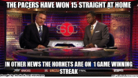Fac, New York Knicks, and Meme: THE PACERS HAVE WON 15 STRAIGHT AT HOME  IN OTHER NEWS THE HORNETS ARE ON 1 GAME WINNING  NBA KNICKS  95 GRIZZLIL  STREAK  FINAL  Brought By Fac  ebook  com/NBAMennes Pacers Nation streak ends to Raptors Nation! Credit: Devin Divoky  http://whatdoumeme.com/meme/4dc7tj