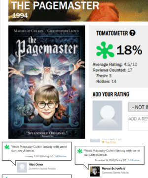 "splendidland:rotten tomatoes has been compromised by Russian Chaos Bots trying to undermine democracy by posting negative reviews in order to lower the metacritic score of The Pagemaster. Real nice, Putin.: THE PAGEMASTER  1994  MACAULAYCULKIN CHRİSTOPHERLior)  TOMATOM ETER  agemaster  * 18%  Average Rating: 4.5/10  Reviews Counted: 17  Fresh: 3  Rotten: 14  ADD YOUR RATING  NOT I  ADD A RE  ""SPLENDIDLY ORIGINAL   Top Critc  Weak Macaulay Culkin fantasy with some  cartoon violence.  cartoon violene Clkin fantasy with some  cartoon violence.  January 1, 2011 
