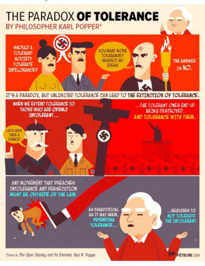 Respect, Paradox, and Enemies: THE PARADOX OF TOLERANCE  BY PHILOSOPHER KARL POPPER*  SHOULD A  TOLERANT  SOCIETY  TOLERATE  INTELORANCE  YOU WANT MORE  TOLERANCE?  RESPECT MY  IDEAS  THE ANSWER  IS NO  IT'S A PARADOX, BUT UNLIMITED TOLERANCE CAN LEAD TO THE EXTINCTION OF TOLERANCE  WHEN WE EXTEND TOLERANCE TO  THOSE WHO ARE OPENLY  INTOLERANT...  ...THE TOLERANT ONES END UP  BEING DESTROYED.  AND TOLERANCE WITH THEM.  LETS GIVE  THEM A  CHANCE  ANY MOVEMENT THAT PREACHES  INTOLERANCE AND PERSECUTION  MUST BE OUTSIDE OF THE LAW.  AS PARADOXICAL  AS IT MAY SEEN  DEFENDING  TOLERANCE...  ...REQUIRES TO  NOT TOLERATE  THE INTOLERANT  PICTOLINE COM  Source: The Open Society and Its Enemies, Karl R. Popper Popper Pops The Redhat Balloon...