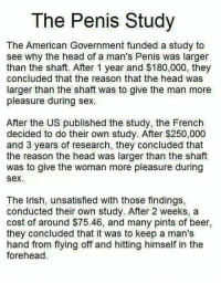 Beer, Head, and Irish: The Penis Study  The American Government funded a study to  see why the head of a man's Penis was larger  than the shaft. After 1 year and $180,000, they  concluded that the reason that the head was  larger than the shaft was to give the man more  pleasure during sex.  After the US published the study, the French  decided to do their own study. After $250,000  and 3 years of research, they concluded that  the reason the head was larger than the shaft  was to give the woman more pleasure during  Sex.  The Irish, unsatisfied with those findings,  conducted their own study. After 2 weeks, a  cost of around $75.46, and many pints of beer,  they concluded that it was to keep a man's  hand from flying off and hitting himself in the  forehead Bahahaha