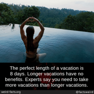 Facts, Memes, and Weird: The perfect length of a vacation is  8 days. Longer vacations have no  benefits. Experts say you need to take  more vacations than longer vacations.  weird-facts.org  @factsweird