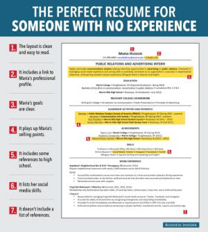 abby-studies-art: hueva-york:  la-bufadora:  businessinsider:  Infographic:7 Reasons This Is An Excellent Resume For Someone With No Experience  yoooo what i need by tomorrow  AAAAAHHHHH!!!!!!!!! THANK YOU THANK YOU THANK YOU  need this! : THE PERFECT RESUME FOR  SOMEONE WITH NO EXPERIENCE  The lavout is clean  and easy to read  MARIA HUDSON  2.  212-###.#### . emailaddress@marist.edu-LinkedIn URL  PUBLIC RELATIONS AND ADVERTISING INTERN  Highly motivated communications student seeking internship opportunities in advertising or public relations. Interested in  leveraging social media experience and writing skills to positively contribute to an organization's corporate or departmental  t includes a link to  Maria's professional  profile.  objectives, while gaining valuable industry experience. Bilingual: fluent in Spanish and English.  EDUCATION  Marist College Poughkeepsie, NY (Expected Graduation: Spring 2016)  Bachelor of Arts (BA.) in communication; concentration in public relations . Cumulative GPA: 3.7/4.0  Morris Hills High School. Rockaway, NJ (Graduation: June 2012)  RELEVANT COLLEGE COURSEWORK  Writing for College Introduction to Communication Public Presentations Principles of Advertising  Maria's goal!s  are clear.  LEADERSHIP ACTIVITIES AND INTERESTS  Member. Public Relations Student Society of America (PRSSA) Poughkeepsie, NY (Spring 2014-present)  Secretary. Communication Arts Society Poughkeepsie, NY (Spring 2013- present)  Vice President Morris Hills High School Student Council. Rockaway, NJ (2011- 2012)  Varsity Member Morris Hills High School Field Hockey Team Rockaway, NJ (Fall 2011)  It plays up Maria's  selling points  4  ACHIEVEMENTS  Dean's List Marist College Poughkeepsie, NY (Spring 2013)  Academic Scholarship Marist College Poughkeepsie, NY (2012)  National Honor Society Morris Hills High School. Rockaway, NJ (2011- 2012)  SKILLS  Proficient in Microsoft Office: MS Word MS PowerPoint MS Excel  Online Research . Social Media: Twitter·Instagr