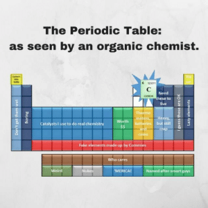 Fake, Lazy, and Weird: The Periodic Table:  as seen by an organic chemist.  Carboe's  tle  buddy  The  sun  6 12.011  C  Need  CARBON  these to  live  Thermo  meters, Heavy,  batteries but still  Worth  Catalysts I use to do real chemistry  $$  and  crap  coins  Fake elements made up by Commies  Who cares  MERICA!  Weird  Nukes  Named after smart guys  Don't get them wet  Boring  I guess these are OK  Lazy elements Perfect