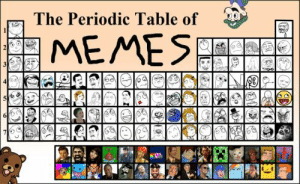 The periodic table of memes: The Periodic Table of  EME The periodic table of memes