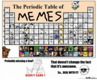 memes The periodic table of memes: The Periodic Table of  MEMES  Probably missing a few?  That doesn't changethe fact  thatit's awesome.  so DEAL WITH m  DONT CARE memes The periodic table of memes