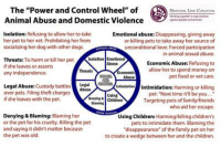 """Children, Dogs, and Family: The """"Power and Control Wheel"""" of  Animal Abuse and Domestic Violence  Isolation: Refusing to allow her to take  NATIONAL LN CoiIon  Emotional abuse: Disappearing, giving away  or killing pets to take away her source of  her pet to her vet. Prohibiting her from  socializing her dog with other dogs.RCAN ACunconditional love. Forced participation  in animal sexual abuse  lsolation Emotional  Threats:T  if she leaves or asserts  any independence  Economic Abuse: Refusing to  allow her to spend money on  pet food or vet care.  Abuse  Threats  onomica  Abuse  Legal Abuse: Custody battles mt  over pets. Filng theft charges  nIntimidation: Harming or killing  pet: """"Next time it'll be you...""""  Targeting pets of family/friends  who aid her escape  Using  if she leaves with the pet  Denying&Children  Blaming  Denying & Blaming: Blaming herU  or the pet for his cruelty. Killing the pet  and saying it didn't matter because  the pet was old  Using Children: Harming/killing children's  pets to intimidate them. Blaming the  disappearance"""" of the family pet on her  to create a wedge between her and the children October is Domestic Violence Awareness Month - The Power and Control Wheel of Animal Abuse and Domestic Violence  #domesticviolenceawareness  #animalabuse"""