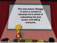 Memes, True, and Power: The real reason Shaggy  is such a coward is  because he is afraid of  unleashing his true  power and killing  everyone.  made with mematic I hear Shaggy memes are a thing now.